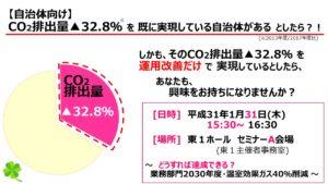 1月31日CO2 40%削減 自治体